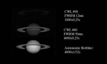 Vergleich Methanband-Filter Astronomik Rotfilter
